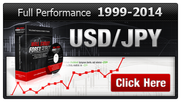 Image Result For Forex Usdjpy