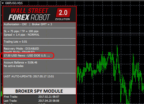 Wall street forex robot coupon